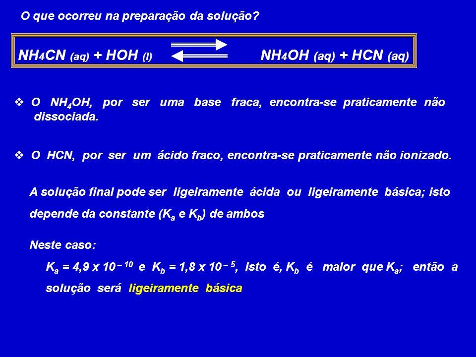 O que ocorreu na preparação da solução? NH 4 CN (aq) + HOH (l) NH 4 OH (aq) + HCN (aq) O NH 4 OH, por ser uma base fraca, encontra-se praticamente não