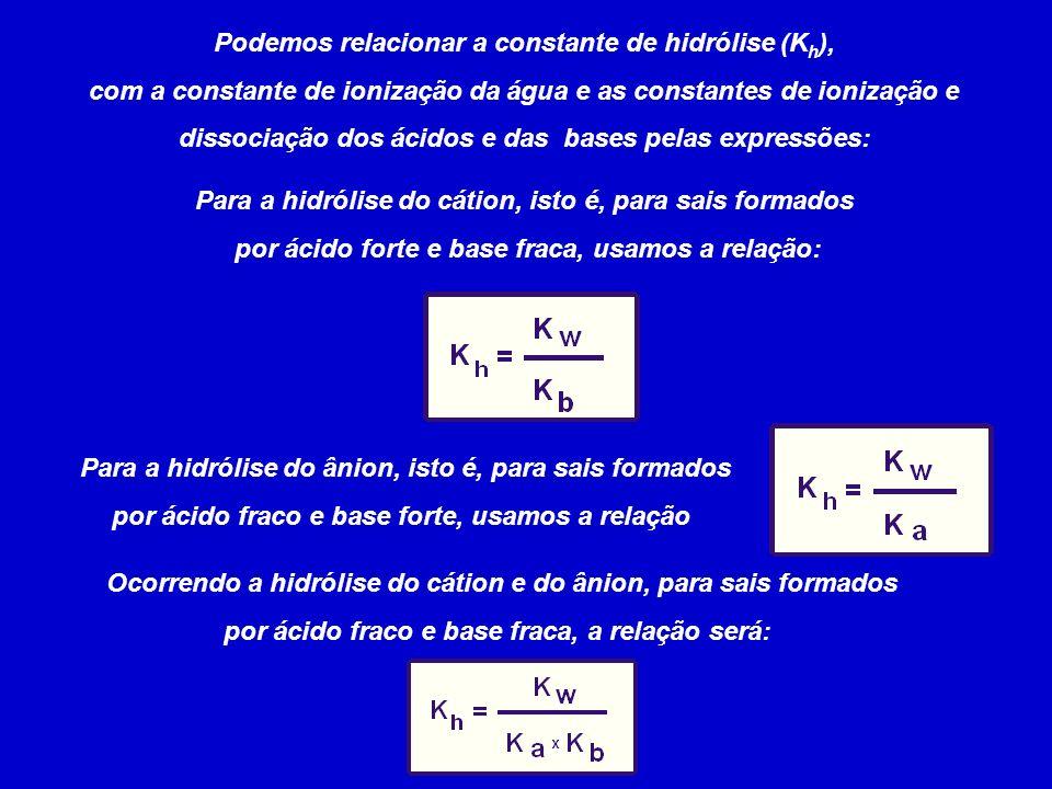Podemos relacionar a constante de hidrólise (K h ), com a constante de ionização da água e as constantes de ionização e dissociação dos ácidos e das b