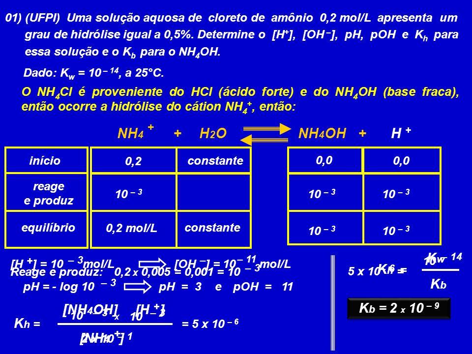 01) (UFPI) Uma solução aquosa de cloreto de amônio 0,2 mol/L apresenta um grau de hidrólise igual a 0,5%. Determine o [H + ], [OH – ], pH, pOH e K h p