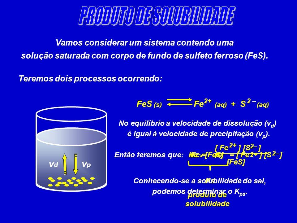 Vamos considerar um sistema contendo uma solução saturada com corpo de fundo de sulfeto ferroso (FeS). Teremos dois processos ocorrendo: vdvd vpvp FeS