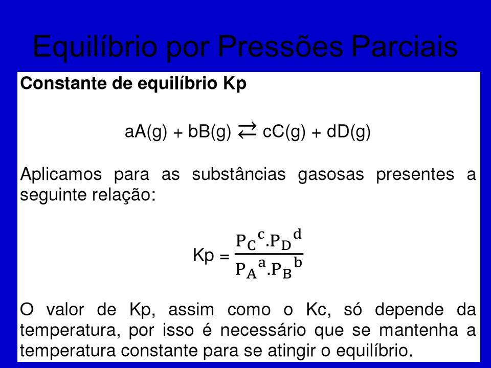 Equilíbrio por Pressões Parciais