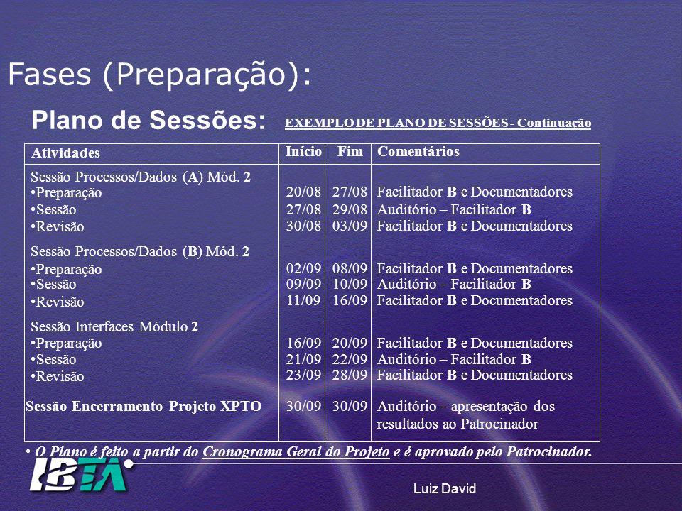 Luiz David Plano de Sessões: EXEMPLO DE PLANO DE SESSÕES - Continuação Atividades InícioFimComentários Sessão Encerramento Projeto XPTO30/09 Auditório