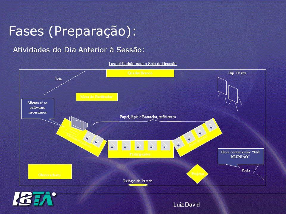 Luiz David Atividades do Dia Anterior à Sessão: Fases (Preparação): Relógio de Parede Porta Projetor Observadores Tela Flip Charts Quadro Branco Parti