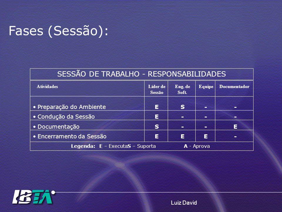 Luiz David Fases (Sessão): SESSÃO DE TRABALHO - RESPONSABILIDADES AtividadesLíder de Sessão Eng. de Soft. EquipeDocumentador Preparação do Ambiente Co