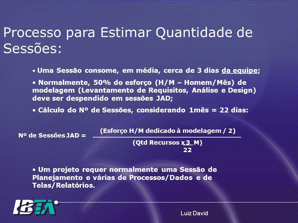 Luiz David Processo para Estimar Quantidade de Sessões: Uma Sessão consome, em média, cerca de 3 dias da equipe; Normalmente, 50% do esforço (H/M – Ho