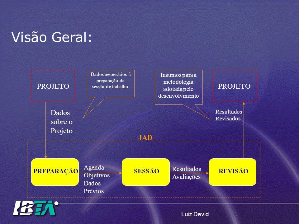 Luiz David Visão Geral: PROJETO PREPARAÇÃOREVISÃOSESSÃO Agenda Objetivos Dados Prévios Resultados Avaliações Dados sobre o Projeto Resultados Revisado