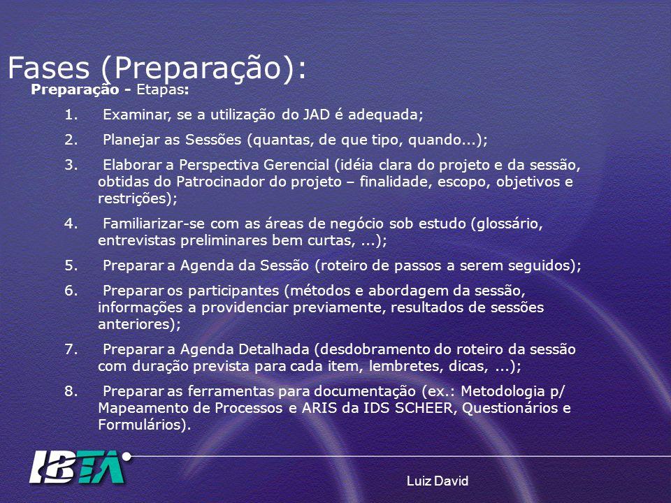 Luiz David Fases (Preparação): Preparação - Etapas: 1. Examinar, se a utilização do JAD é adequada; 2. Planejar as Sessões (quantas, de que tipo, quan
