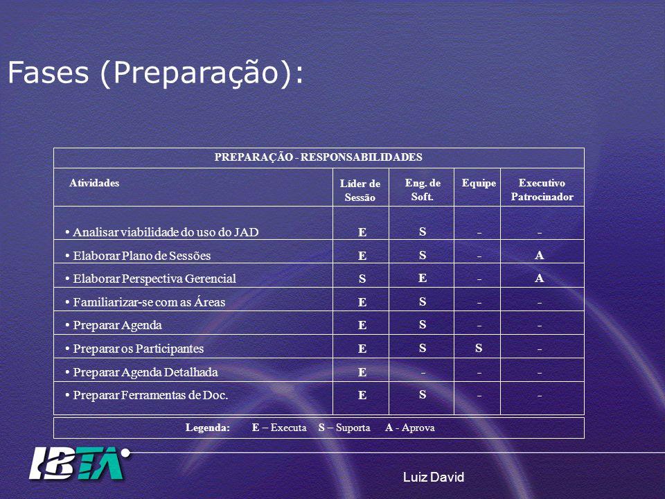 Luiz David Fases (Preparação): PREPARAÇÃO - RESPONSABILIDADES Atividades Líder de Sessão Eng. de Soft. EquipeExecutivo Patrocinador Analisar viabilida