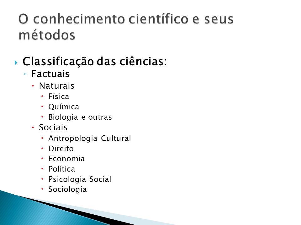 Classificação das ciências: Factuais Naturais Física Química Biologia e outras Sociais Antropologia Cultural Direito Economia Política Psicologia Soci