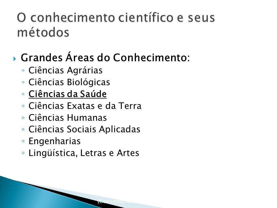 Grandes Áreas do Conhecimento: Ciências Agrárias Ciências Biológicas Ciências da Saúde Ciências Exatas e da Terra Ciências Humanas Ciências Sociais Ap