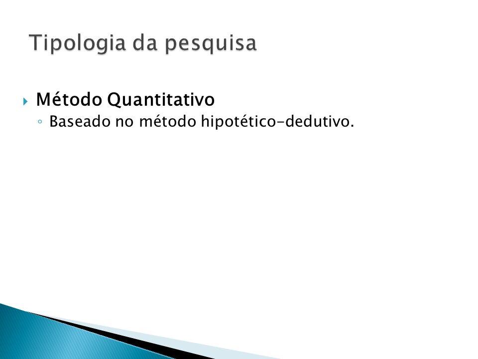 Método Quantitativo Baseado no método hipotético-dedutivo.