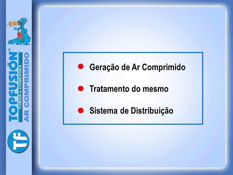 Geração de Ar Comprimido Tratamento do mesmo Sistema de Distribuição