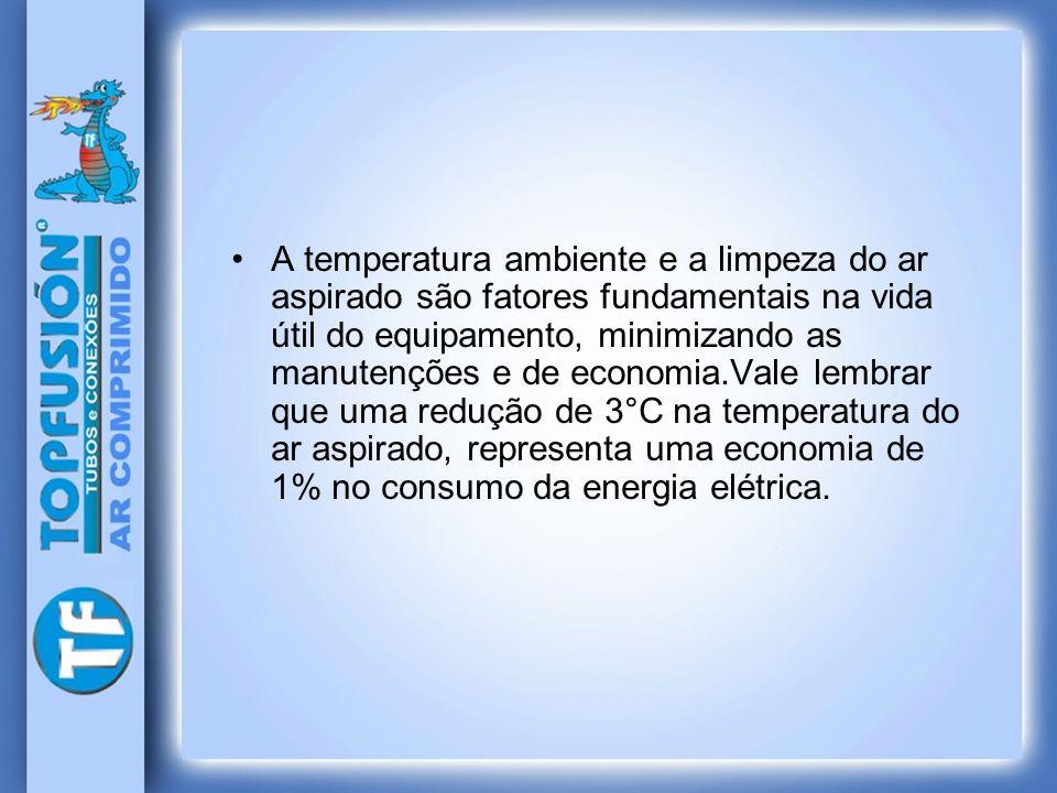 A temperatura ambiente e a limpeza do ar aspirado são fatores fundamentais na vida útil do equipamento, minimizando as manutenções e de economia.Vale