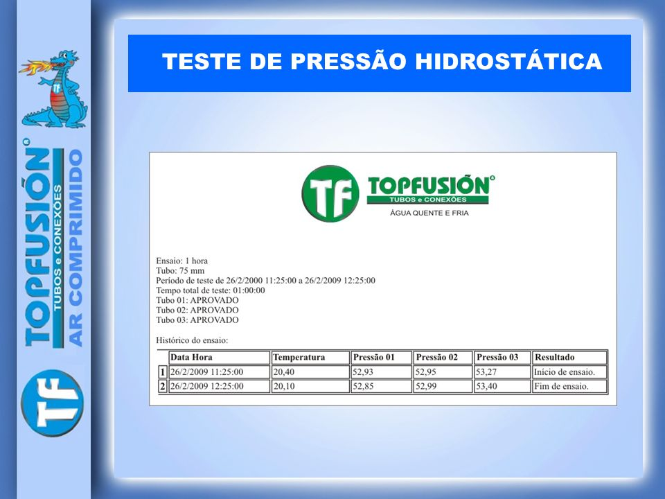 TESTE DE PRESSÃO HIDROSTÁTICA