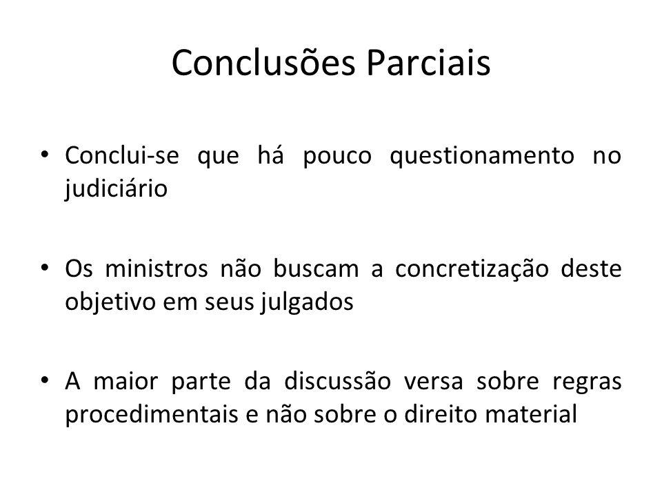 Conclusões Parciais Conclui-se que há pouco questionamento no judiciário Os ministros não buscam a concretização deste objetivo em seus julgados A mai