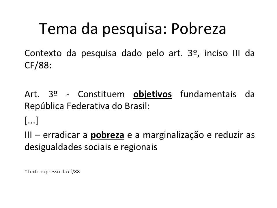 Tema da pesquisa: Pobreza Contexto da pesquisa dado pelo art. 3º, inciso III da CF/88: Art. 3º - Constituem objetivos fundamentais da República Federa