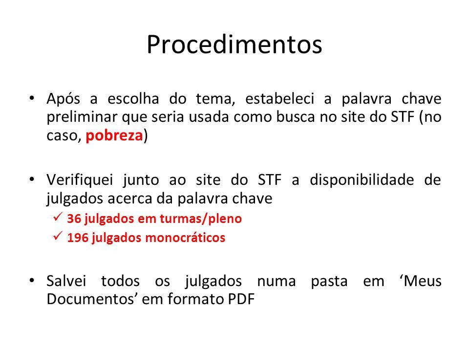 Procedimentos Após a escolha do tema, estabeleci a palavra chave preliminar que seria usada como busca no site do STF (no caso, pobreza) Verifiquei ju