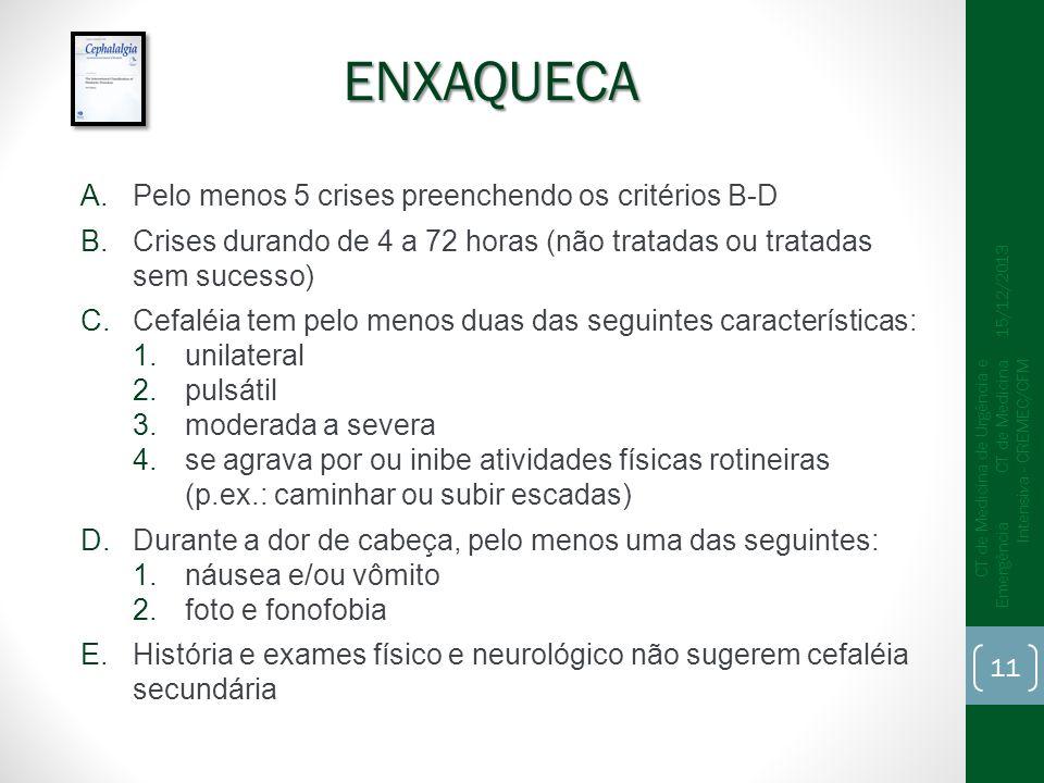 15/12/2013 CT de Medicina de Urgência e Emergência CT de Medicina Intensiva - CREMEC/CFM 11 A.Pelo menos 5 crises preenchendo os critérios B-D B.Crise