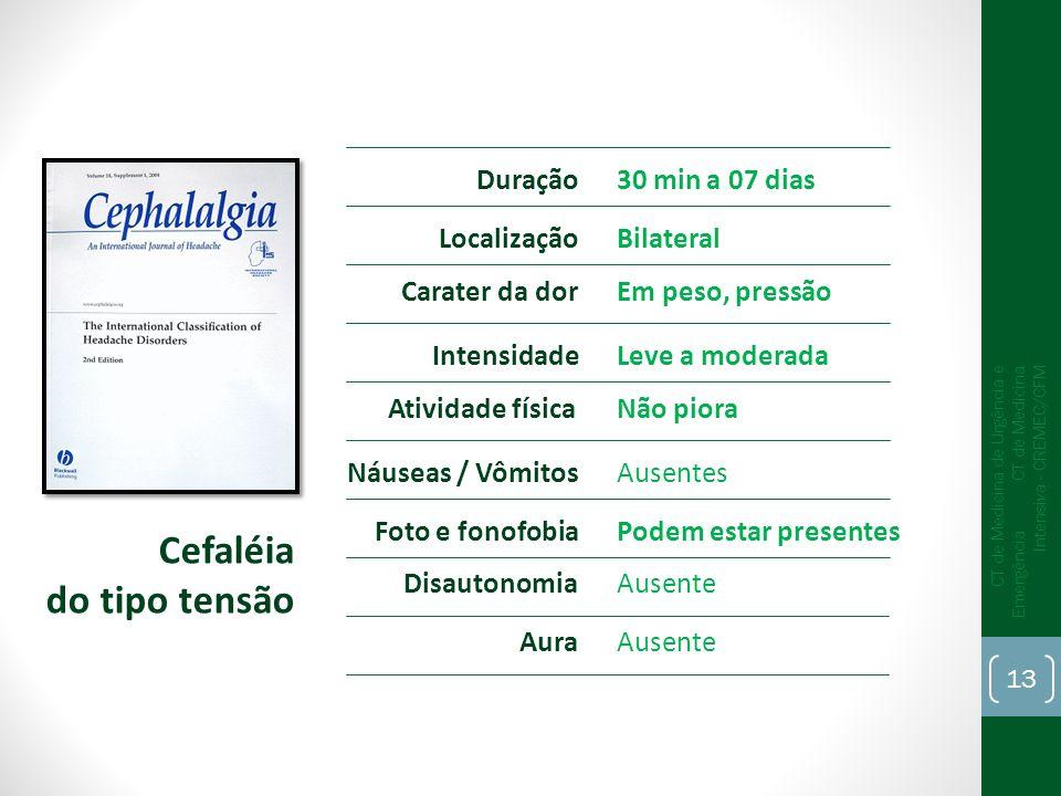 Foto e fonofobia Náuseas / Vômitos Atividade física Intensidade Carater da dor Localização Duração Disautonomia Aura Podem estar presentes Ausentes Nã