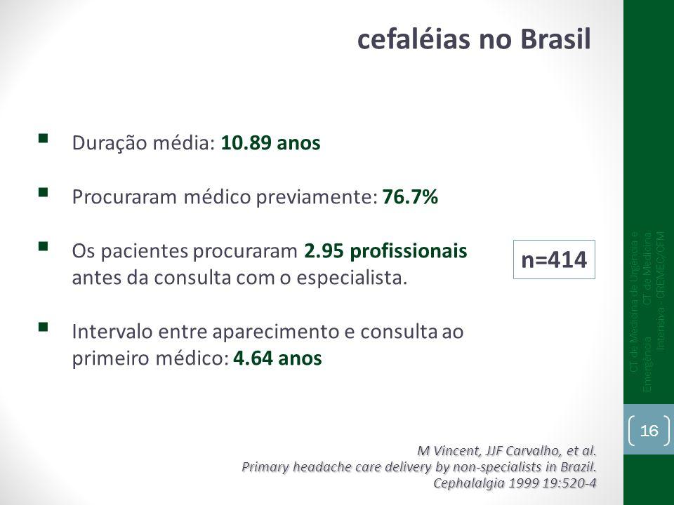 Duração média: 10.89 anos Procuraram médico previamente: 76.7% Os pacientes procuraram 2.95 profissionais antes da consulta com o especialista. Interv