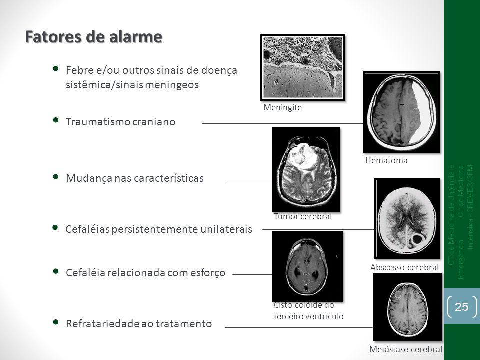 Mudança nas características Cefaléias persistentemente unilaterais Cefaléia relacionada com esforço Refratariedade ao tratamento Febre e/ou outros sin