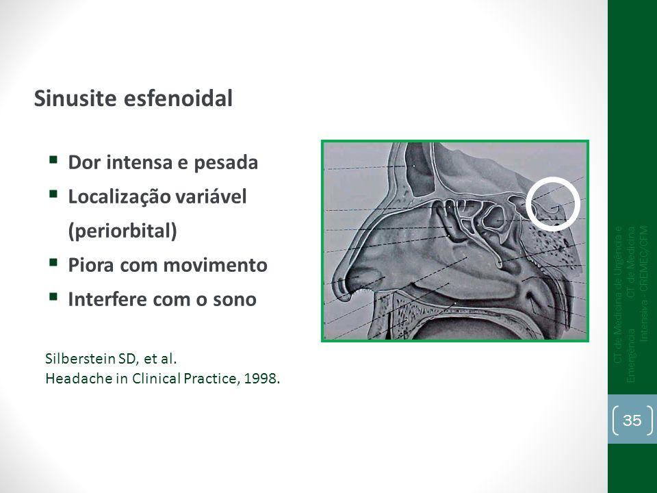 Silberstein SD, et al. Headache in Clinical Practice, 1998. Dor intensa e pesada Localização variável (periorbital) Piora com movimento Interfere com