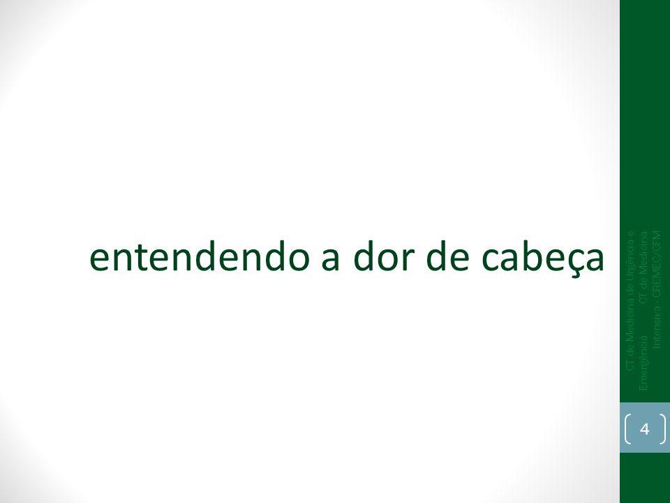 atendimento primário a cefaleias no Brasil CT de Medicina de Urgência e Emergência CT de Medicina Intensiva - CREMEC/CFM 15