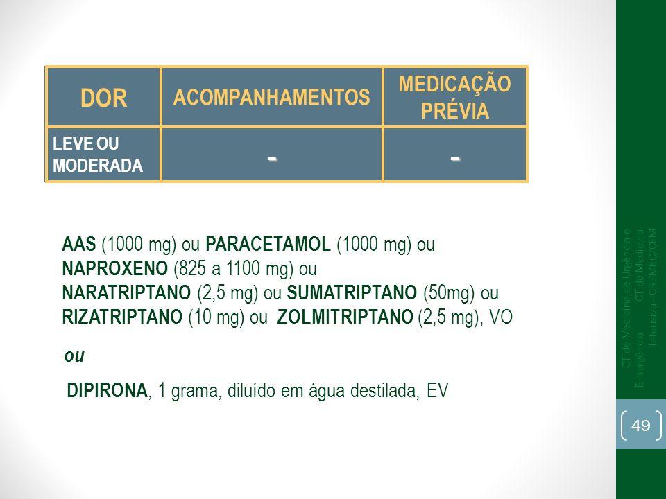 DOR ACOMPANHAMENTOS MEDICAÇÃO PRÉVIA LEVE OU MODERADA-- AAS (1000 mg) ou PARACETAMOL (1000 mg) ou NAPROXENO (825 a 1100 mg) ou NARATRIPTANO (2,5 mg) o
