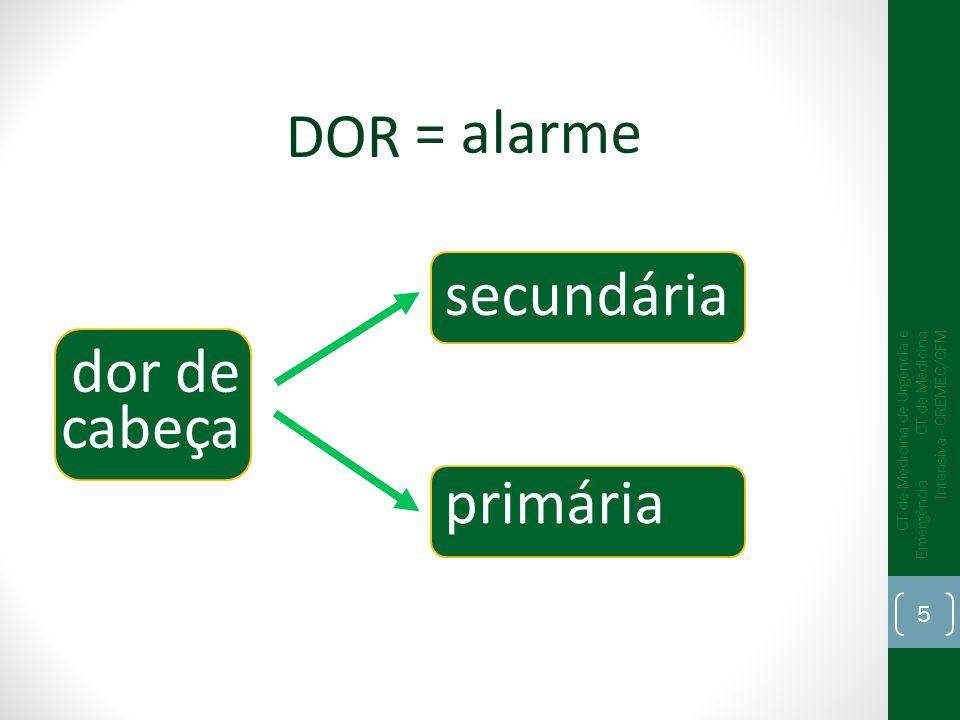 DOR = alarme dor de cabeça secundária primária CT de Medicina de Urgência e Emergência CT de Medicina Intensiva - CREMEC/CFM 5