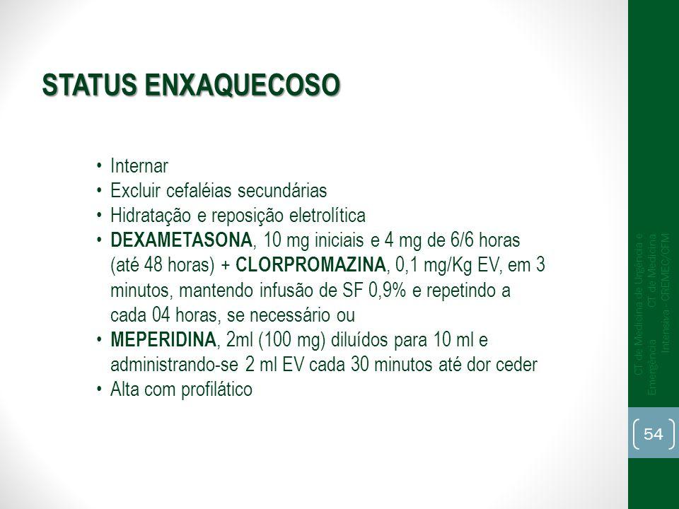 Internar Excluir cefaléias secundárias Hidratação e reposição eletrolítica DEXAMETASONA, 10 mg iniciais e 4 mg de 6/6 horas (até 48 horas) + CLORPROMA