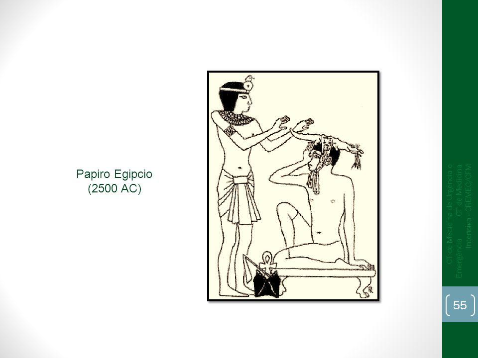 Papiro Egipcio (2500 AC) CT de Medicina de Urgência e Emergência CT de Medicina Intensiva - CREMEC/CFM 55