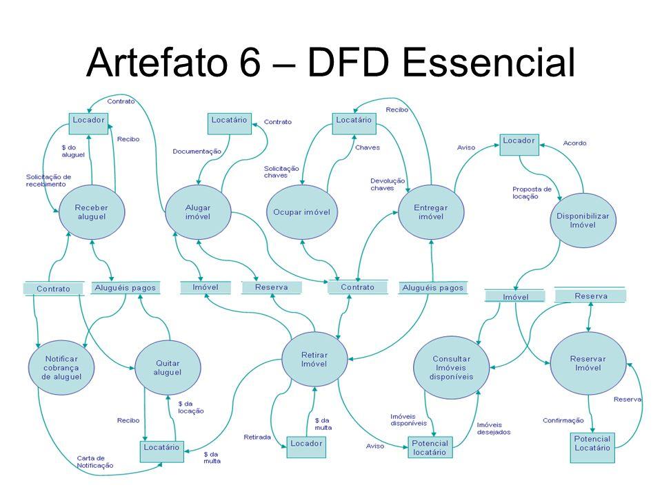 Artefato 6 – DFD Essencial