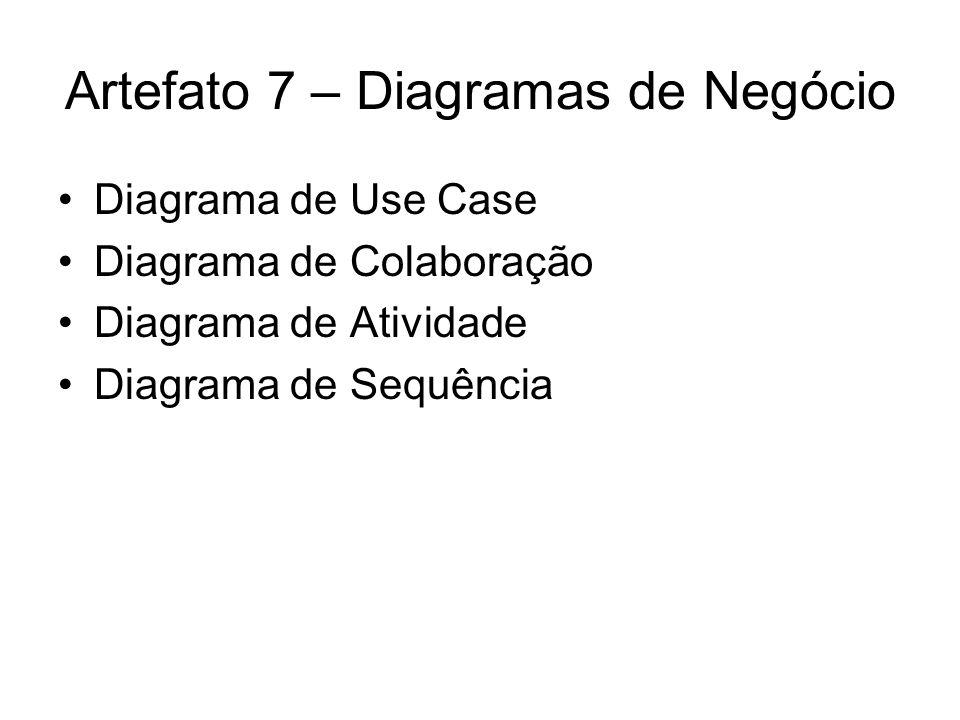 Artefato 7 – Diagramas de Negócio Diagrama de Use Case Diagrama de Colaboração Diagrama de Atividade Diagrama de Sequência
