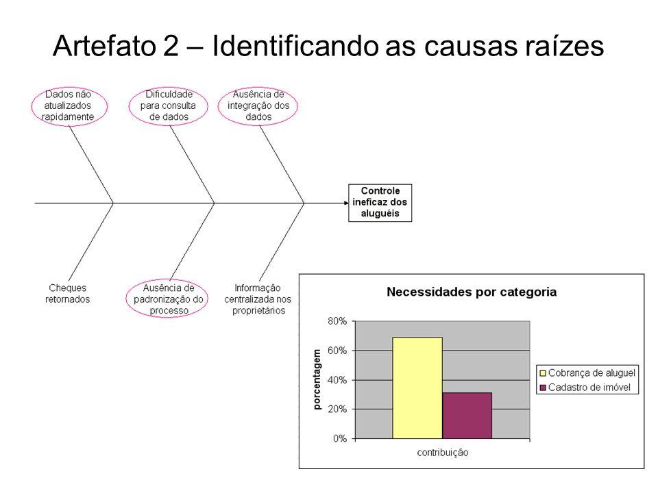 Artefato 12 - Consultas Álgebra Relacional Cálculo Relacional de Tuplas SQL