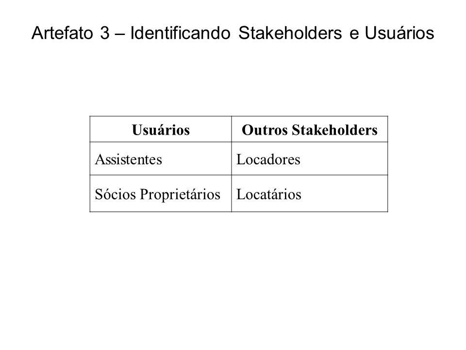 Artefato 3 – Identificando Stakeholders e Usuários UsuáriosOutros Stakeholders AssistentesLocadores Sócios ProprietáriosLocatários
