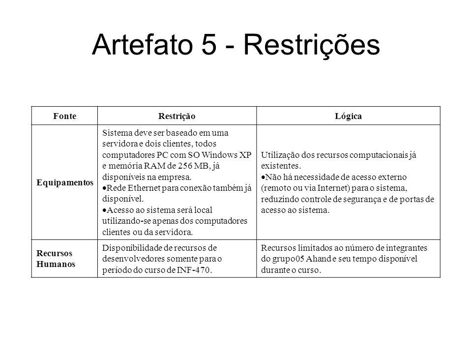 Artefato 5 - Restrições FonteRestriçãoLógica Equipamentos Sistema deve ser baseado em uma servidora e dois clientes, todos computadores PC com SO Wind