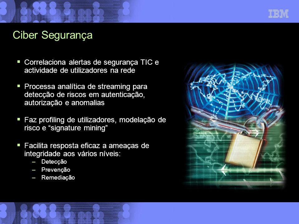 Ciber Segurança Correlaciona alertas de segurança TIC e actividade de utilizadores na rede Processa analítica de streaming para detecção de riscos em