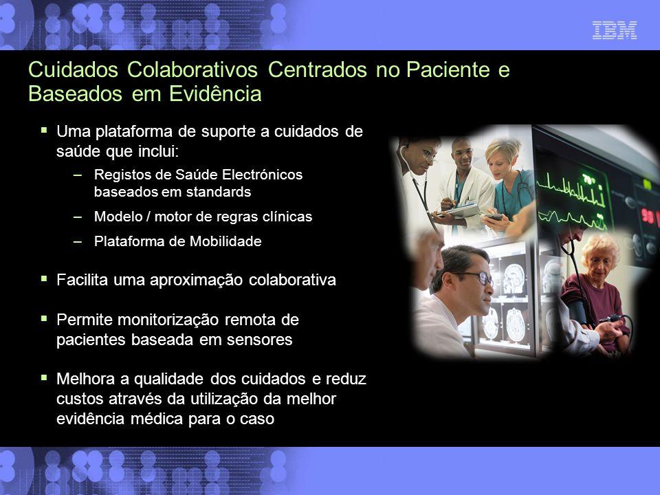 Cuidados Colaborativos Centrados no Paciente e Baseados em Evidência Uma plataforma de suporte a cuidados de saúde que inclui: –Registos de Saúde Elec