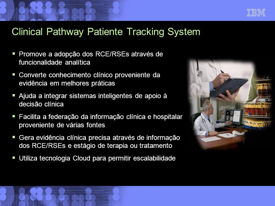 Clinical Pathway Patiente Tracking System Promove a adopção dos RCE/RSEs através de funcionalidade analítica Converte conhecimento clínico proveniente