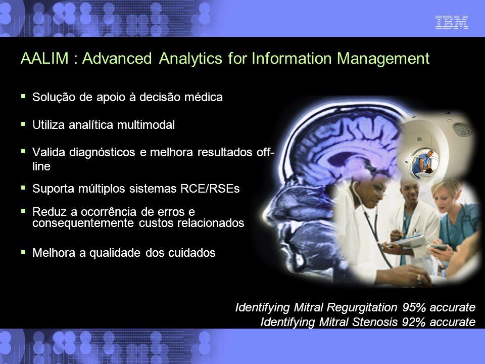 AALIM : Advanced Analytics for Information Management Solução de apoio à decisão médica Utiliza analítica multimodal Valida diagnósticos e melhora res
