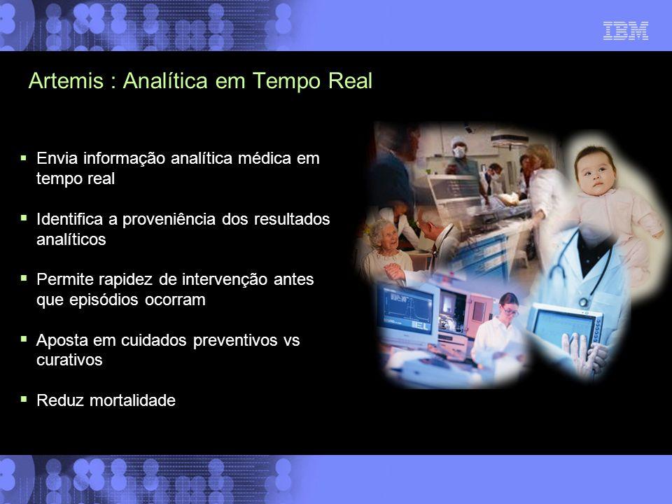 Artemis : Analítica em Tempo Real Envia informação analítica médica em tempo real Identifica a proveniência dos resultados analíticos Permite rapidez