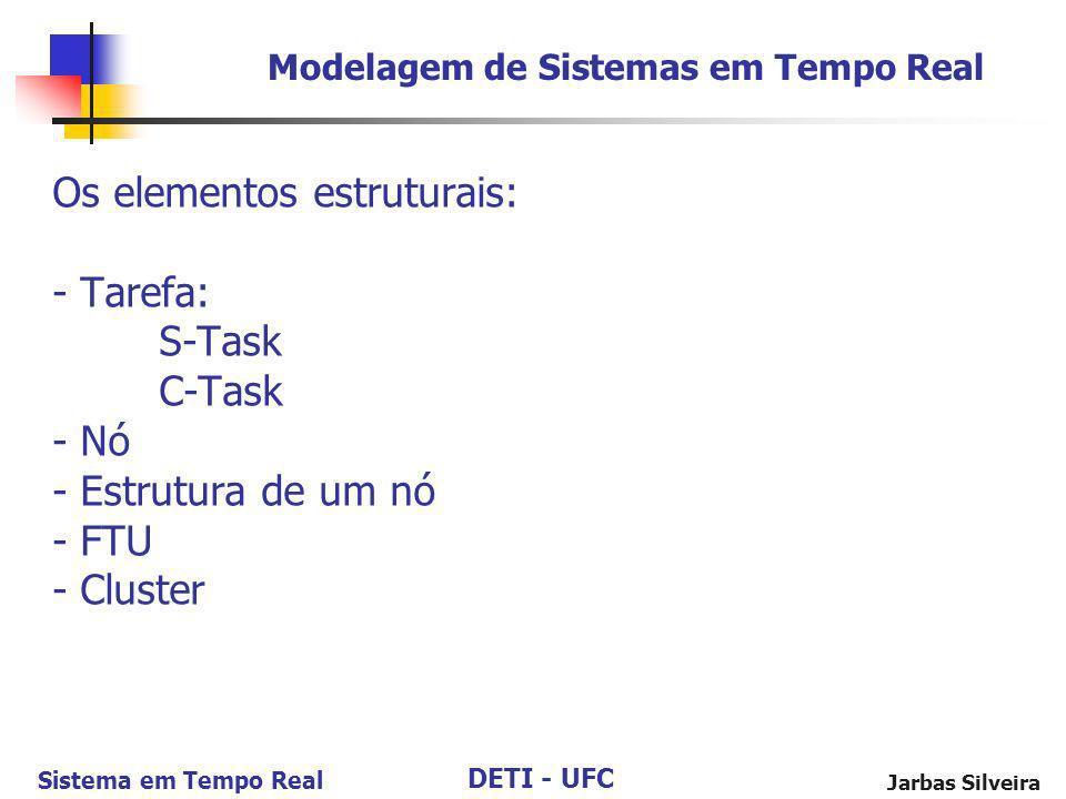 DETI - UFC Sistema em Tempo Real Jarbas Silveira Os elementos estruturais: - Tarefa: S-Task C-Task - Nó - Estrutura de um nó - FTU - Cluster Modelagem