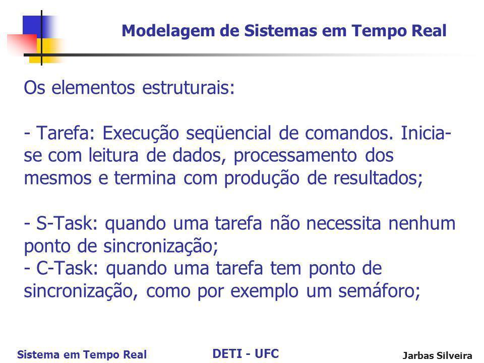 DETI - UFC Sistema em Tempo Real Jarbas Silveira Os elementos estruturais: - Tarefa: Execução seqüencial de comandos. Inicia- se com leitura de dados,