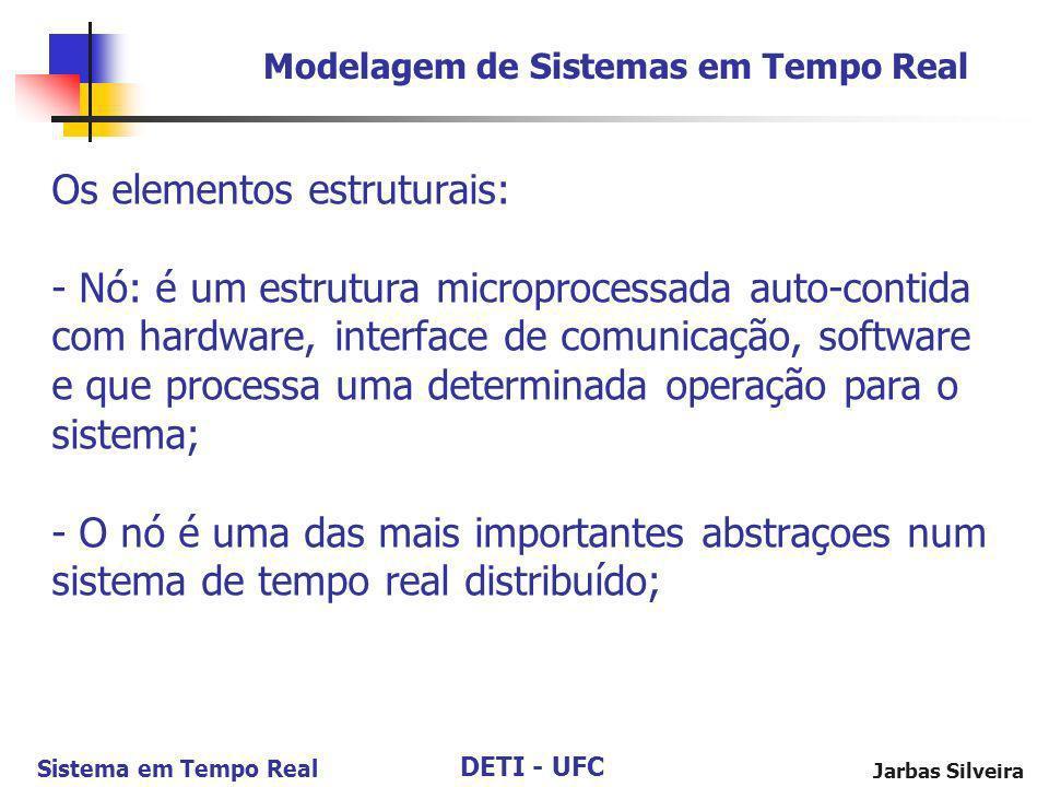 DETI - UFC Sistema em Tempo Real Jarbas Silveira Os elementos estruturais: - Nó: é um estrutura microprocessada auto-contida com hardware, interface d