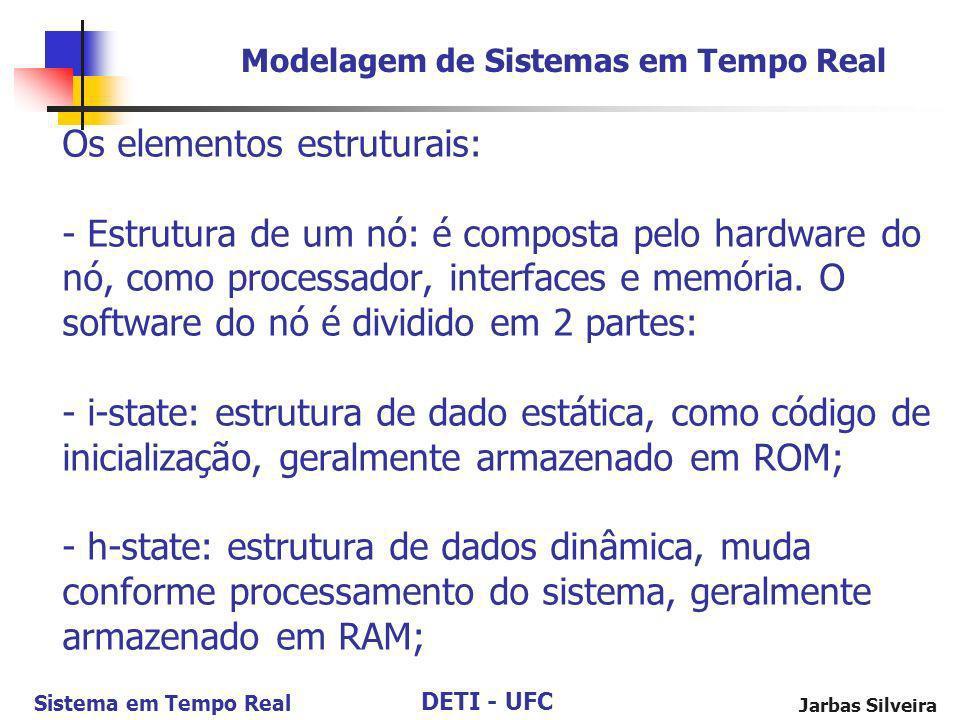 DETI - UFC Sistema em Tempo Real Jarbas Silveira Os elementos estruturais: - Estrutura de um nó: é composta pelo hardware do nó, como processador, int