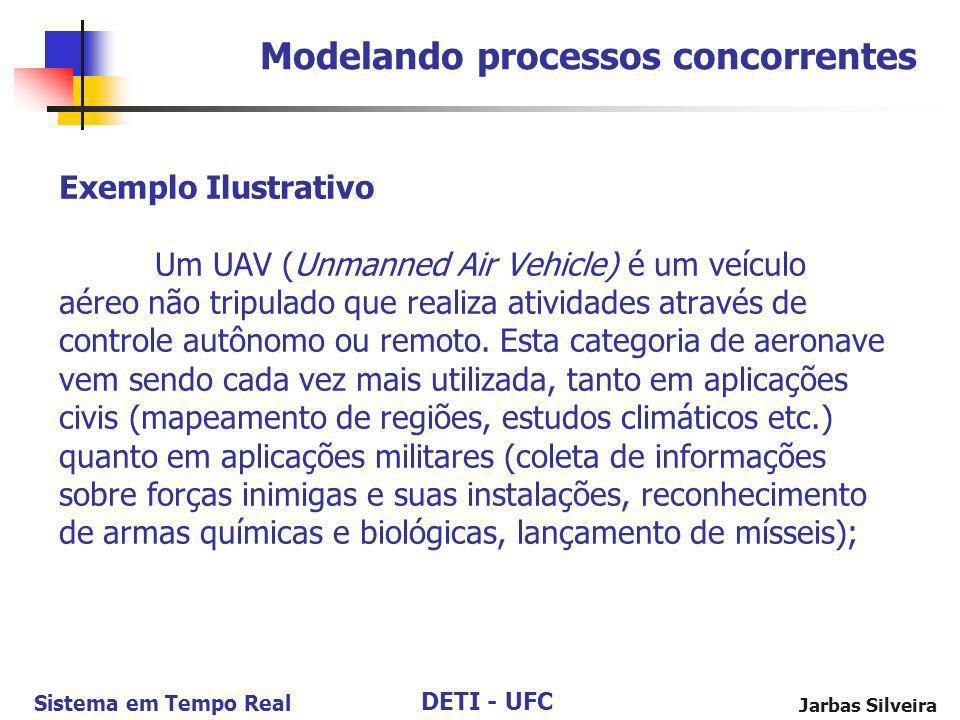 DETI - UFC Sistema em Tempo Real Jarbas Silveira Exemplo Ilustrativo Um UAV (Unmanned Air Vehicle) é um veículo aéreo não tripulado que realiza ativid