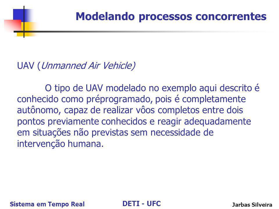 DETI - UFC Sistema em Tempo Real Jarbas Silveira UAV (Unmanned Air Vehicle) O tipo de UAV modelado no exemplo aqui descrito é conhecido como préprogra
