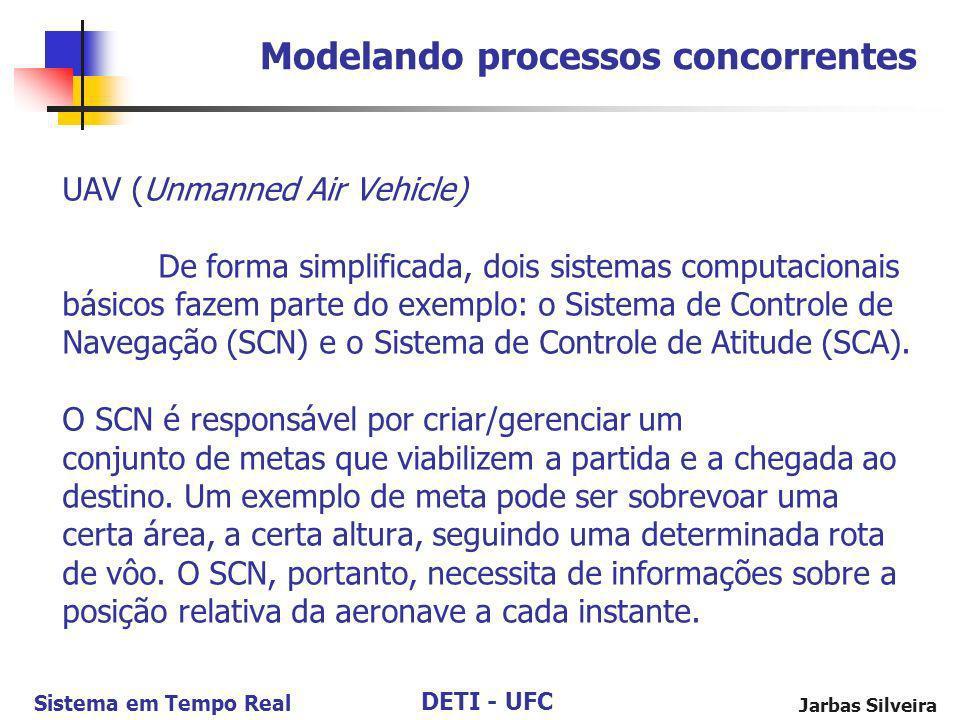 DETI - UFC Sistema em Tempo Real Jarbas Silveira UAV (Unmanned Air Vehicle) De forma simplificada, dois sistemas computacionais básicos fazem parte do
