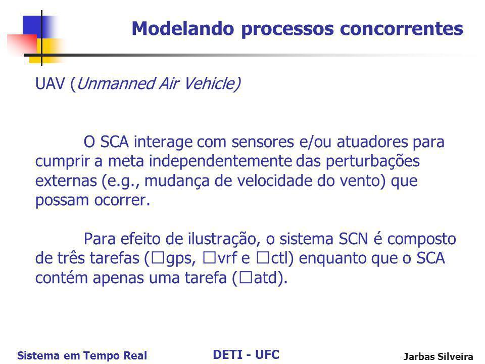 DETI - UFC Sistema em Tempo Real Jarbas Silveira UAV (Unmanned Air Vehicle) O SCA interage com sensores e/ou atuadores para cumprir a meta independent