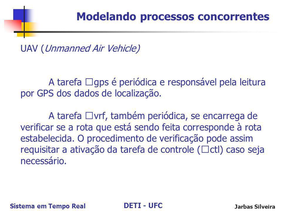DETI - UFC Sistema em Tempo Real Jarbas Silveira UAV (Unmanned Air Vehicle) A tarefa gps é periódica e responsável pela leitura por GPS dos dados de l